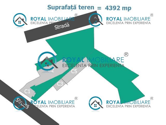 Royal Imobiliare  vanzari de terenuri
