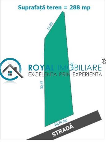 Royal Imobiliare   Vanzare teren zona Centrala