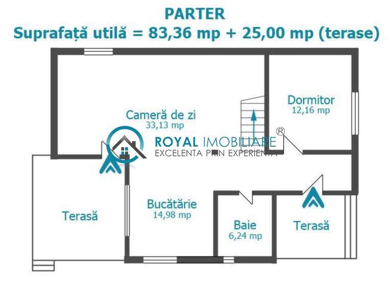 Royal Imobiliare   Vanzari Vile Plopu