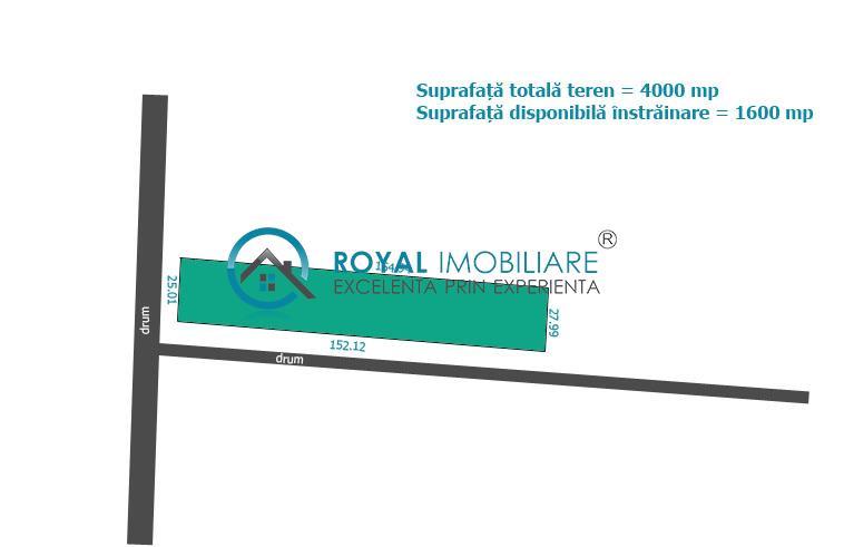 Royal Imobiliare   vanzari terenuri Paulesti