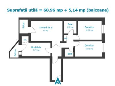 Royal Imbiliare - Vanzari apartamente Ultracentral
